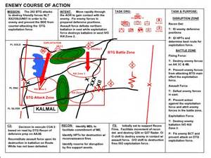 military decision making process mar 08 2