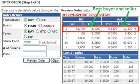 bid prices a closer look stock market order matching smart