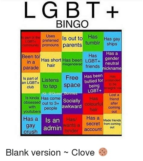 Lgbt Memes - search gender neutral memes on me me