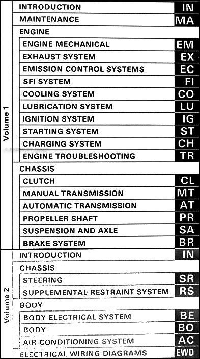 car engine repair manual 1993 lexus sc auto manual 1993 lexus sc 300 repair shop manual original 2 volume set
