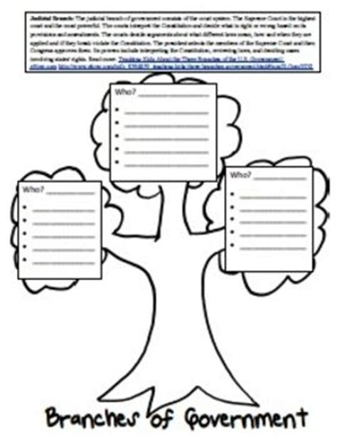 3 Branches Of Government Worksheet by Three Branches Of Government Lesson And Worksheets Plus