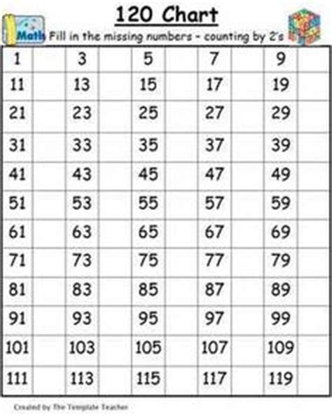 Counting To 120 Worksheets by 1000 Ideas About Counting To 120 On 120 Chart