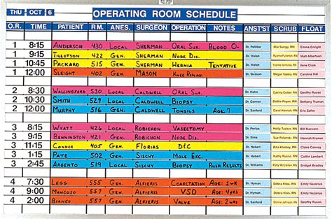 operating room scheduler description magnetic surgery kit