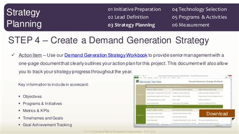 demand generation plan template demand generation program methodology