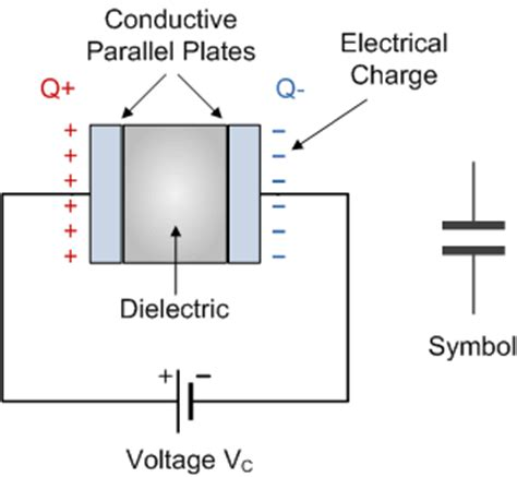 function of capacitor connected in parallel with the load resistor introduction to capacitors capacitance and charge
