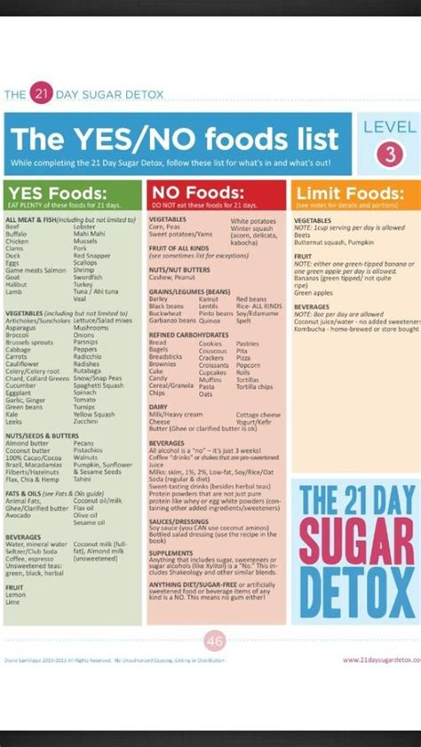 Detox Poster Idea by 21 Day Fix 21 Day Fix Ideas Detox Foods