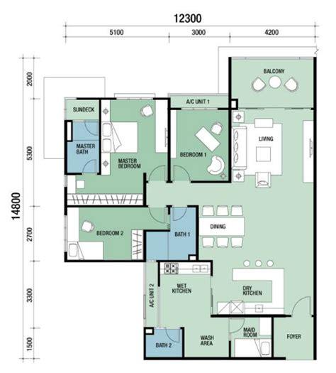 feng shui floor plan floor plan feng shui 平面图の风水 rimba residence bandar