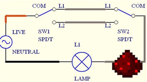 single pole throw switch diagram wiring diagram