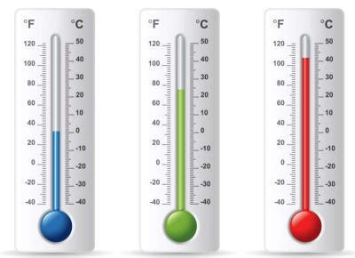 Termometer Kimia pengertian dan macam jenis termometer alat pengukur suhu