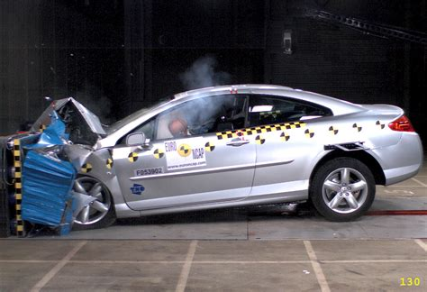 car crash safety ratings ancap safety ratings rightcar nz autos post