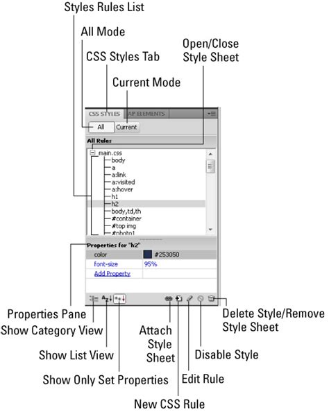 css layout panel the dreamweaver cs5 css styles panel dummies