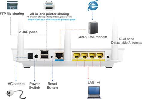 Harga Tp Link Td W8968 jual harga asus rt n66w dual band wireless n 900 gigabit