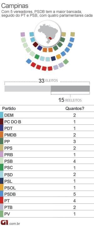 dissdio dos frentistas cinas e regio lista de vereadores cinas 2012