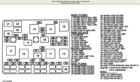 for a 2010 camaro fuse box diagram wiring diagrams