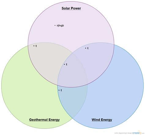 venn diagram alternatives alternative energy sources venn diagram creately