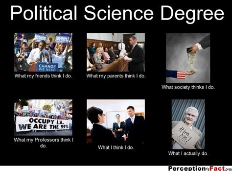 International Relations Vs Mba by 10 Best Political Science Images On