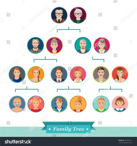 Genealogical Tree Your Family Family Tree Icons Stock Vector 304430171 Shutterstock Vintage Genealogical Family Tree Sketch Vector Illustration Stock Vector