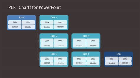 pert chart template for powerpoint slidemodel