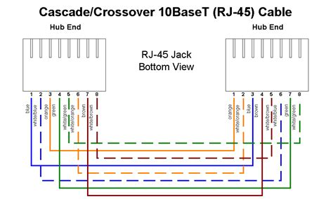 rj11 to rj45 wall wiring diagram 28 images can cat 5e