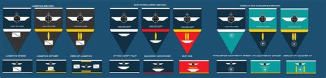 ship ranks ship section ranks and insignia part 3 by emperormyric on