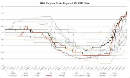 principali banche svizzere finanza il fmi ha ragione meglio uscire dall e