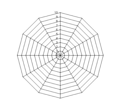 blank radar chart template search results for blank outline template calendar 2015