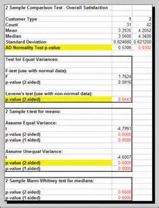 capability analysis excel template sigmaxl v7 spc software excel statistics excel data