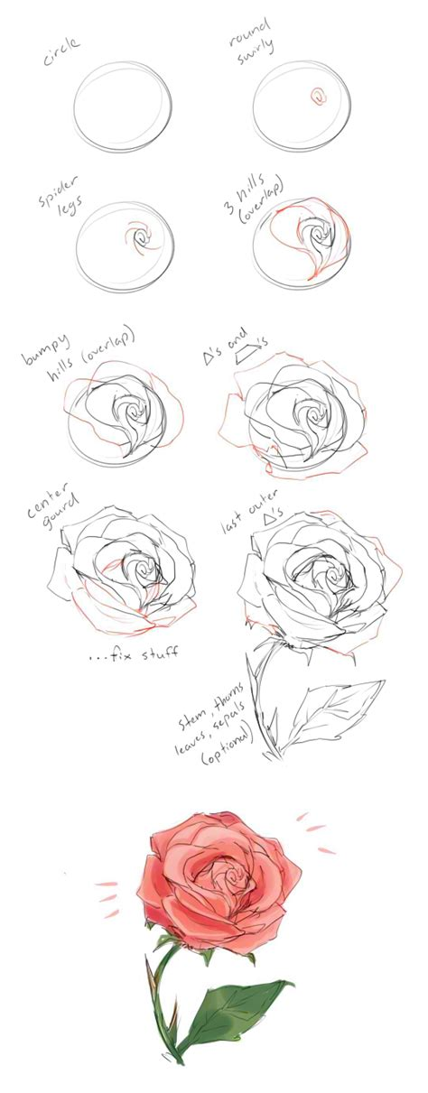 tumblr quotes tutorial how to draw a rose tutorial by cherrimut on tumblr art