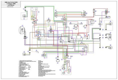 ural parts diagram tech tips