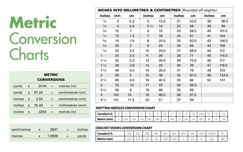 metric conversion chart crochet