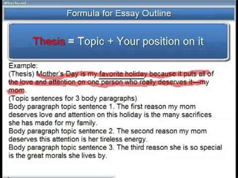 Formulaic Five Paragraph Essays by Essay Formula How To Outline The 5 Paragraph Essay Composition