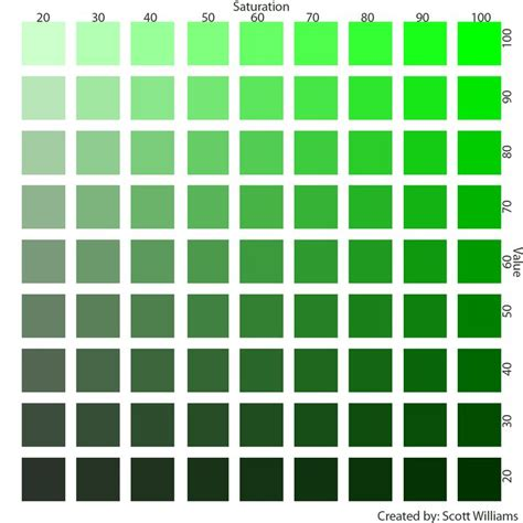 green colour shades color sat and value chart green png zyla colors