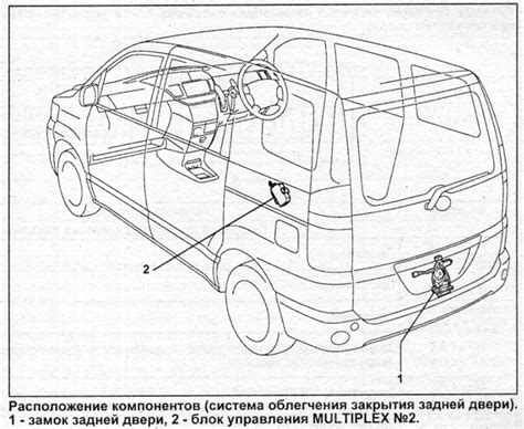 toyota voxy fuse box wiring diagram shrutiradio