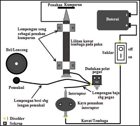 Bel Kecil membuat bel listrik sederhana mikirbae