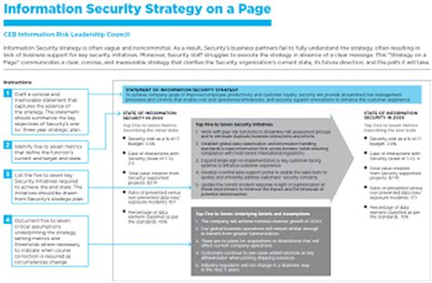 Information Security Strategy On A Page Ceb Information Security Strategy Template