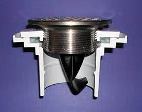 floor drain proset systems inc