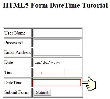 html pattern datetime html5 form date and time javachain com
