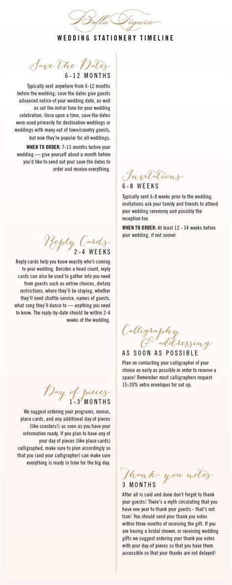 stationery checklist for a wedding 6 super helpful wedding invitation checklists modwedding