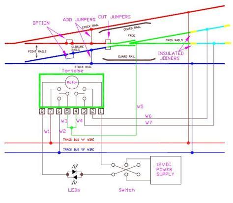 wiring turnouts wiring for dcc allan gartner autos post