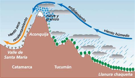 cadenas de nieve frontales grecia antigua el clima