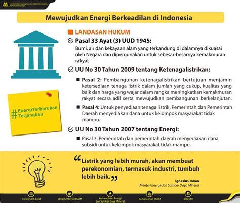 Sk Ii Di Indonesia kementerian komunikasi dan informatika