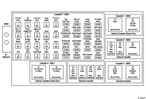 Jeep Commander Fuse Box Diagram 8 Best Images Of 2006 Jeep Commander Fuse Diagram 2004