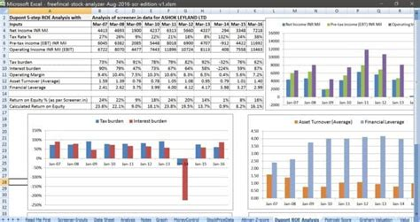 Stock Analysis Spreadsheet by Stock Analysis Spreadsheet For Indian Stocks Free