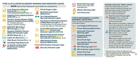 lights meaning what mazda warning lights