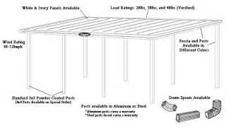Steel Carport Plans Free Royal Caribbean Deck Plan Of The Seas