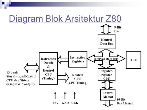 diagram blok recorder blok diagram z80 choice image how to guide and refrence