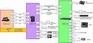 Image result for Sony Digital Camcorder