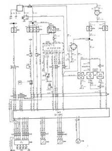 saab 9 3 ignition wiring diagram saab automotive wiring diagram