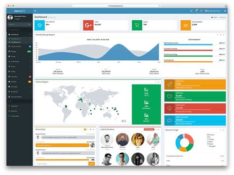 bootstrap templates for java 15 best dashboards images on pinterest dashboard