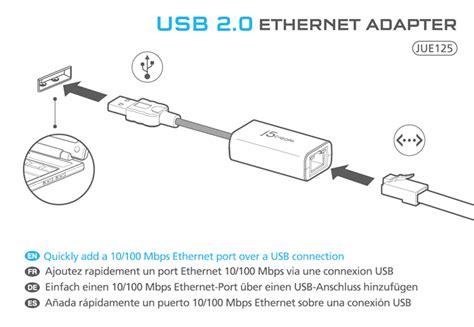 Kabel Data J5create Jue125 Usb 2 0 Ethernet Adapter jue125 usb 2 0 ethernet adapter